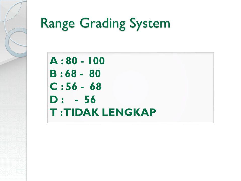 Range Grading System A : 80 - 100 B : 68 - 80 C : 56 - 68 D : - 56