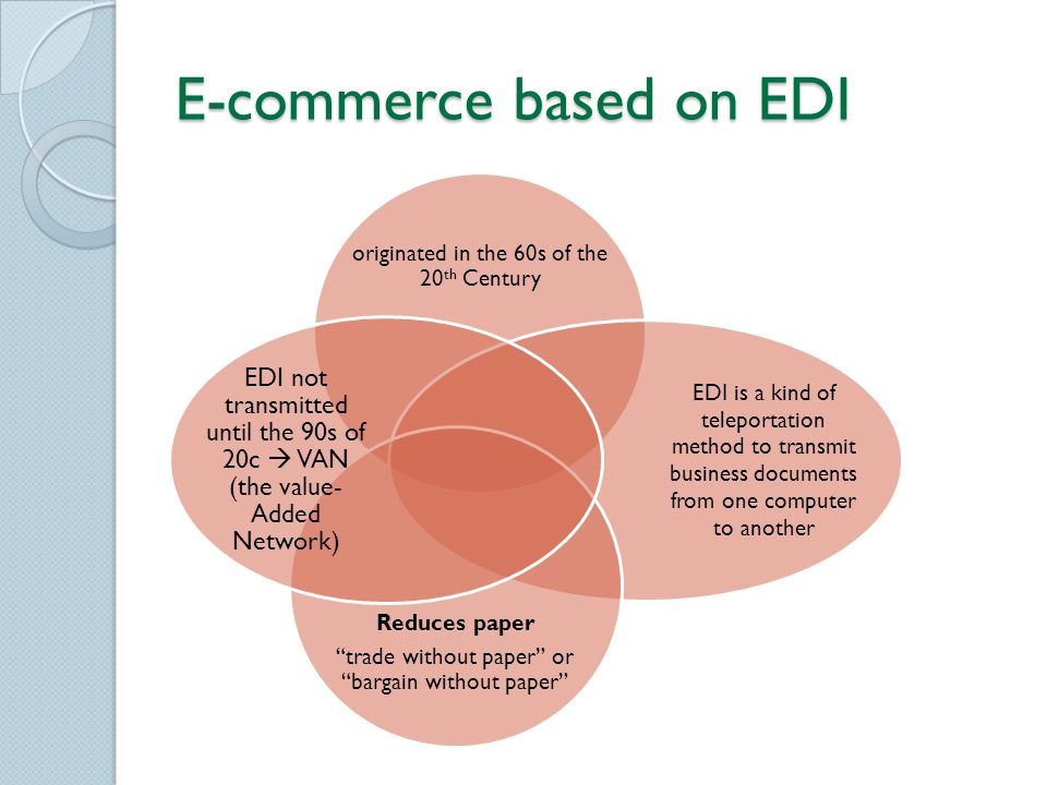 E-commerce based on EDI