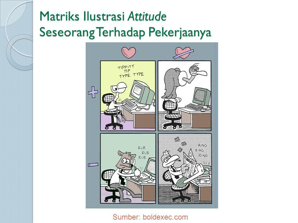 Matriks Ilustrasi Attitude Seseorang Terhadap Pekerjaanya