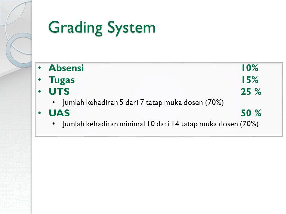 Grading System Absensi 10% Tugas 15% UTS 25 % UAS 50 %
