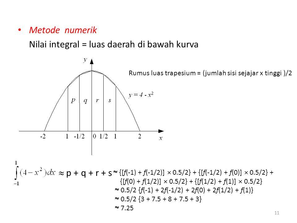 Nilai integral = luas daerah di bawah kurva