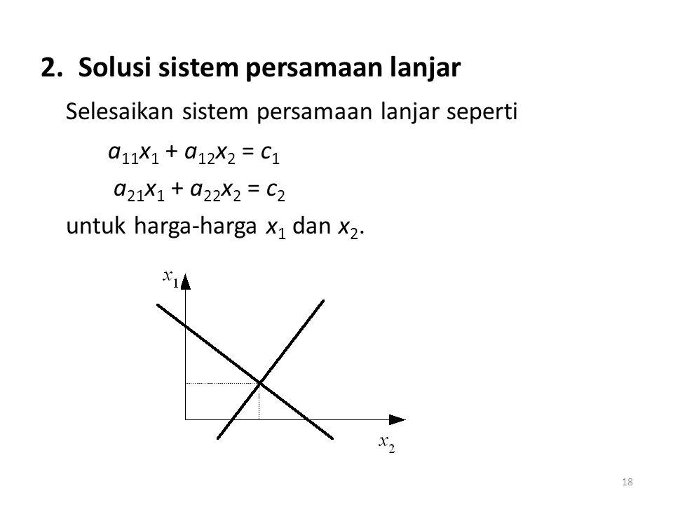 Solusi sistem persamaan lanjar