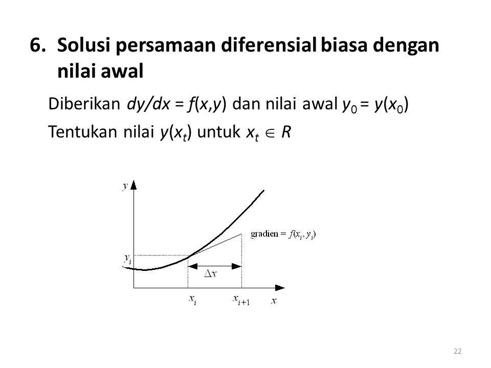 Solusi persamaan diferensial biasa dengan nilai awal