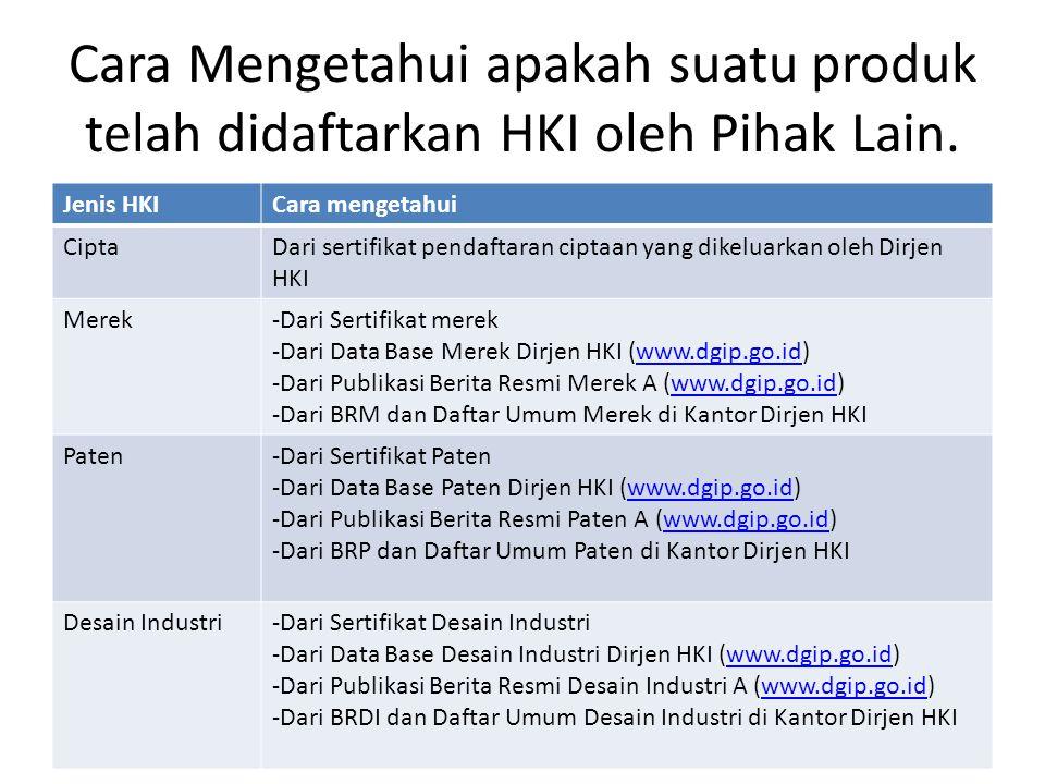 Cara Mengetahui apakah suatu produk telah didaftarkan HKI oleh Pihak Lain.