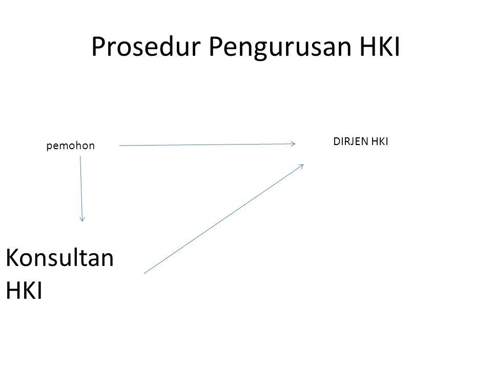 Prosedur Pengurusan HKI