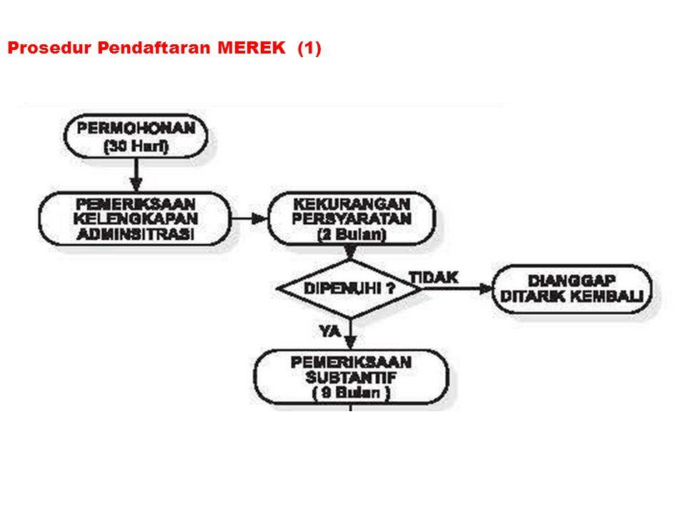 Prosedur Pendaftaran MEREK (1)
