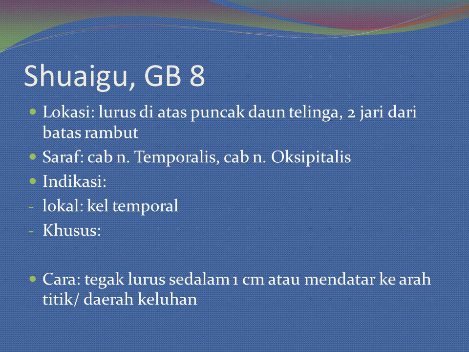 Shuaigu, GB 8 Lokasi: lurus di atas puncak daun telinga, 2 jari dari batas rambut. Saraf: cab n. Temporalis, cab n. Oksipitalis.