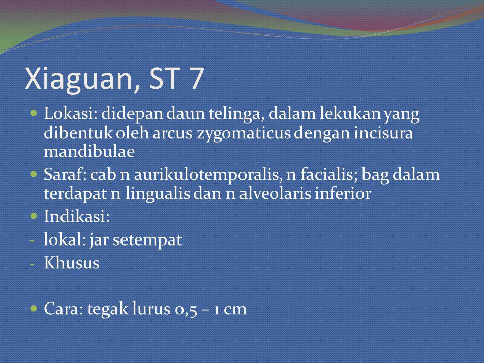 Xiaguan, ST 7 Lokasi: didepan daun telinga, dalam lekukan yang dibentuk oleh arcus zygomaticus dengan incisura mandibulae.