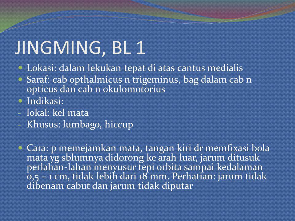 JINGMING, BL 1 Lokasi: dalam lekukan tepat di atas cantus medialis