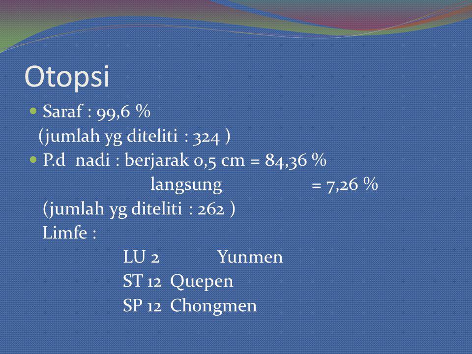 Otopsi Saraf : 99,6 % (jumlah yg diteliti : 324 )