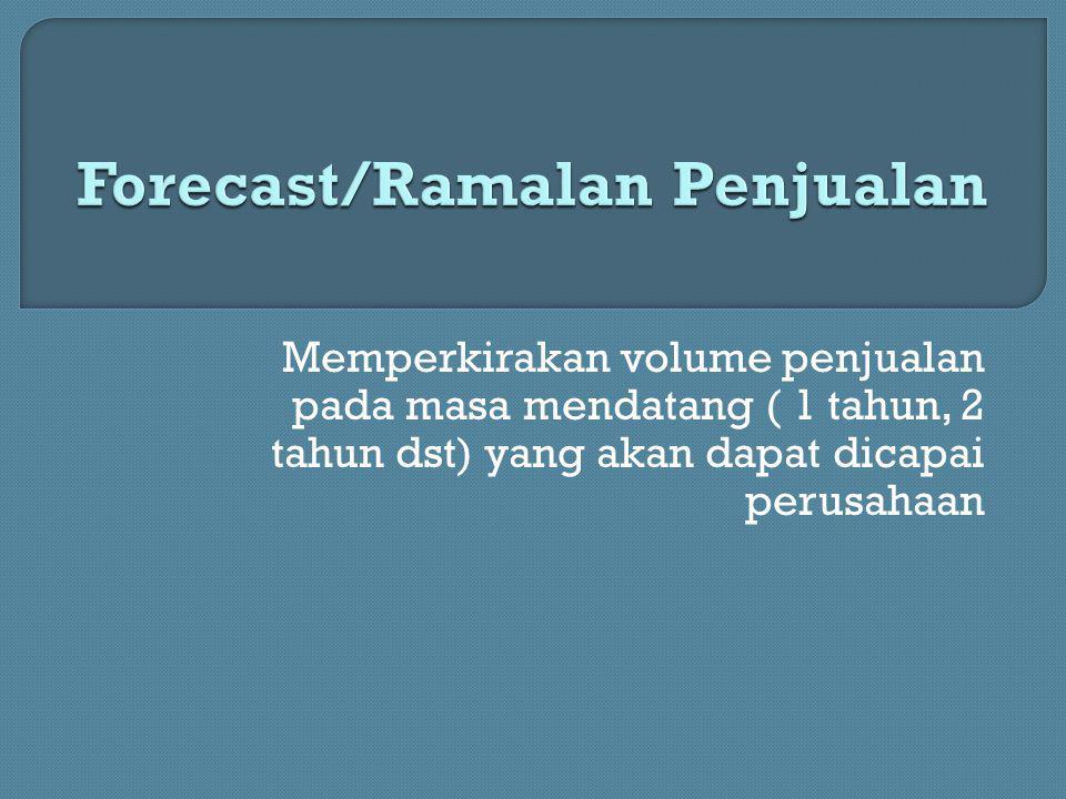 Forecast/Ramalan Penjualan