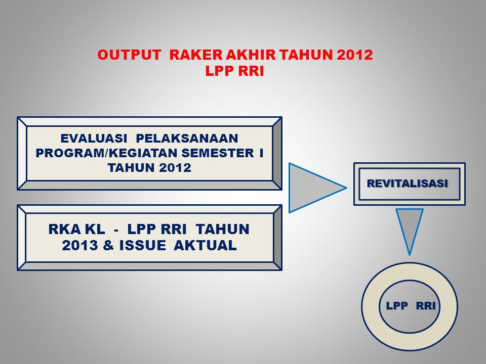 OUTPUT RAKER AKHIR TAHUN 2012 LPP RRI