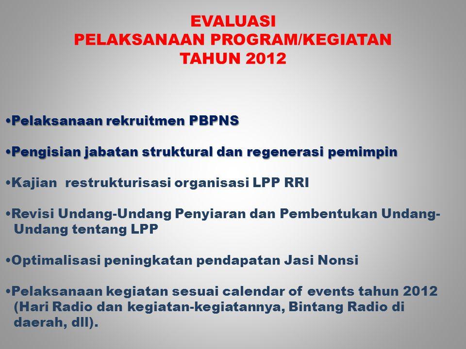 PELAKSANAAN PROGRAM/KEGIATAN TAHUN 2012
