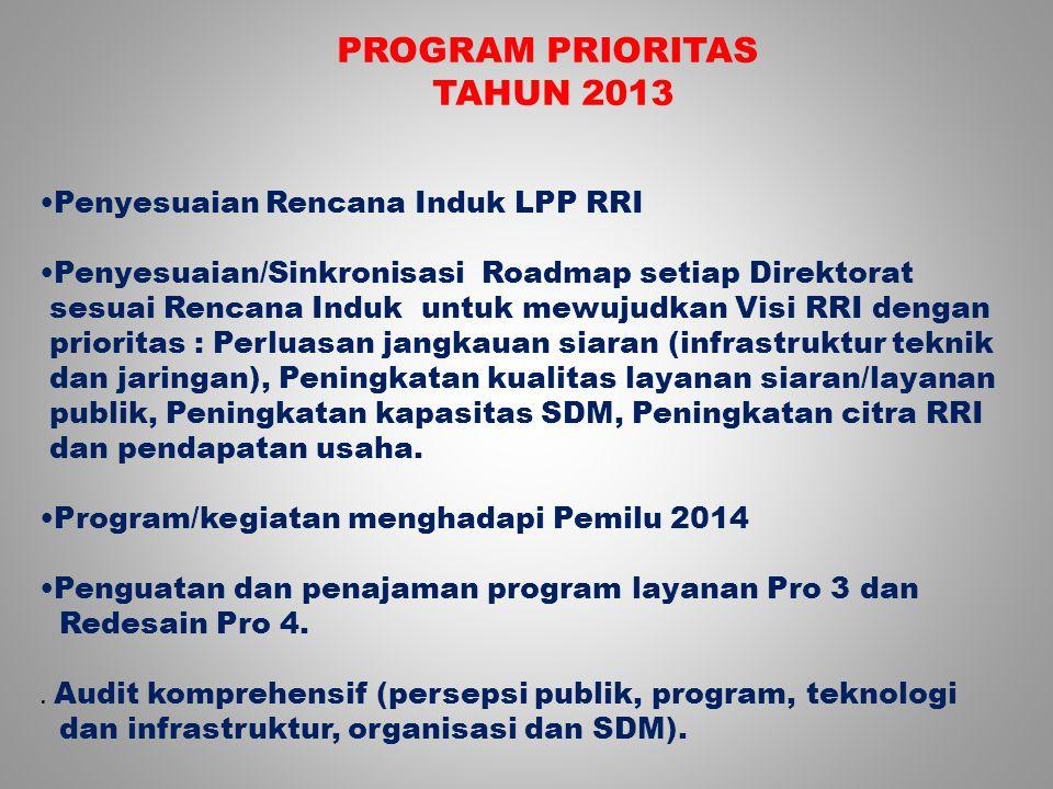 PROGRAM PRIORITAS TAHUN 2013 Penyesuaian Rencana Induk LPP RRI