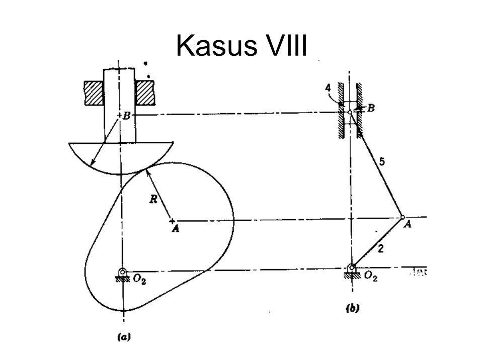 Kasus VIII