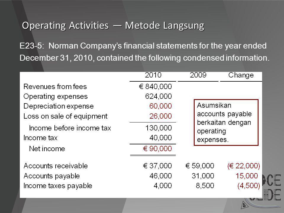 Operating Activities — Metode Langsung