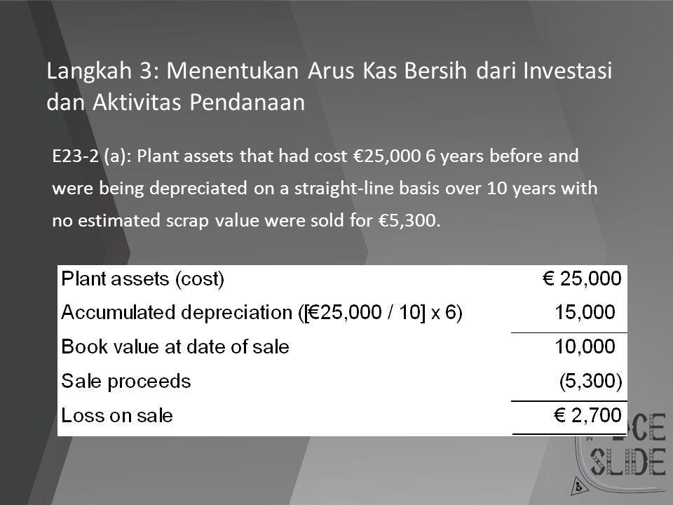 Langkah 3: Menentukan Arus Kas Bersih dari Investasi dan Aktivitas Pendanaan