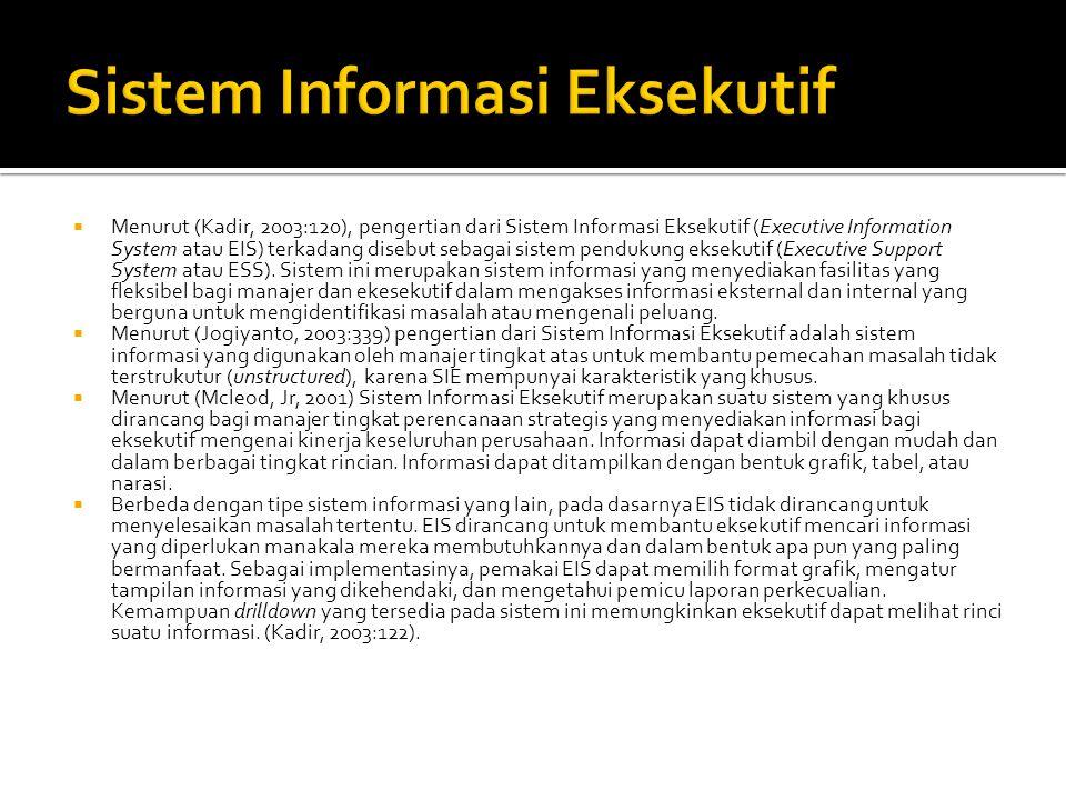 Sistem Informasi Eksekutif