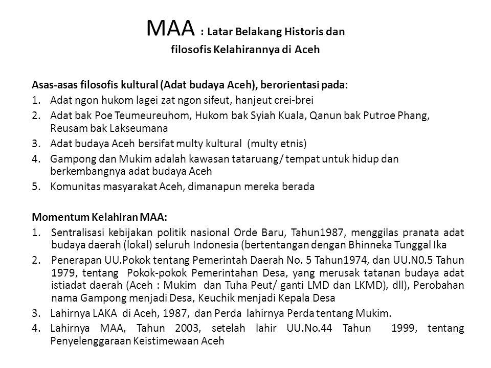 MAA : Latar Belakang Historis dan filosofis Kelahirannya di Aceh