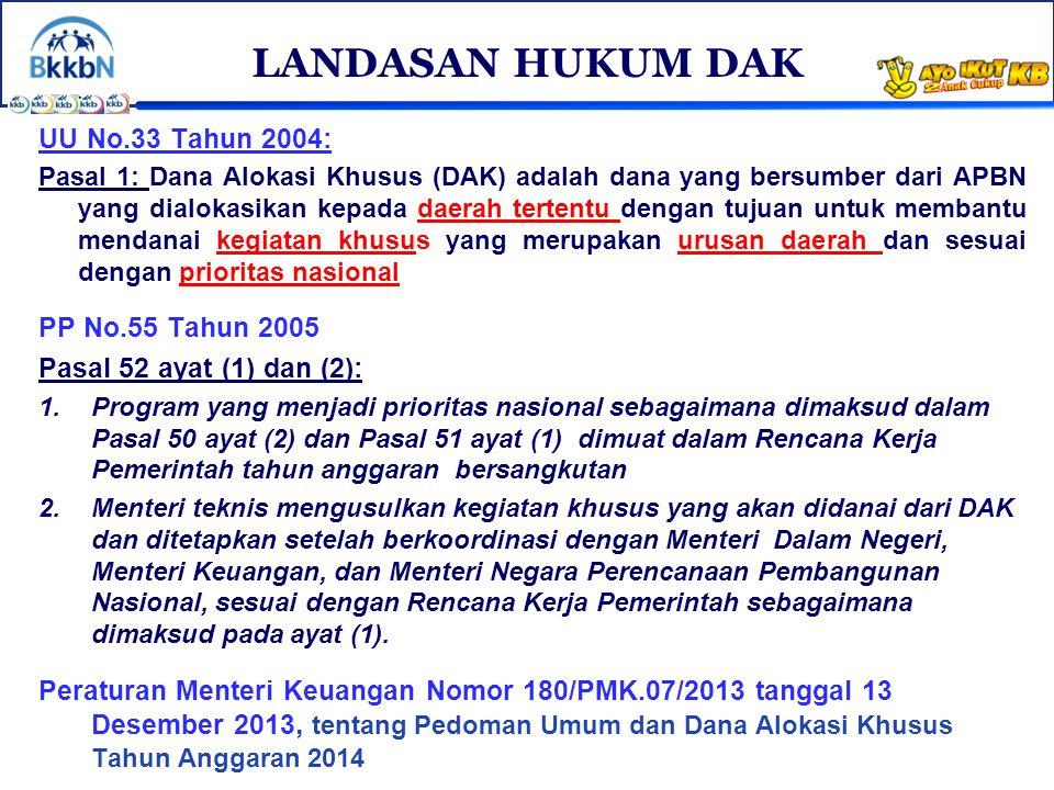 LANDASAN HUKUM DAK UU No.33 Tahun 2004: PP No.55 Tahun 2005