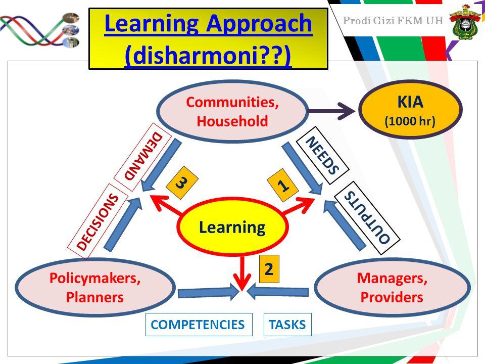 Learning Approach (disharmoni )