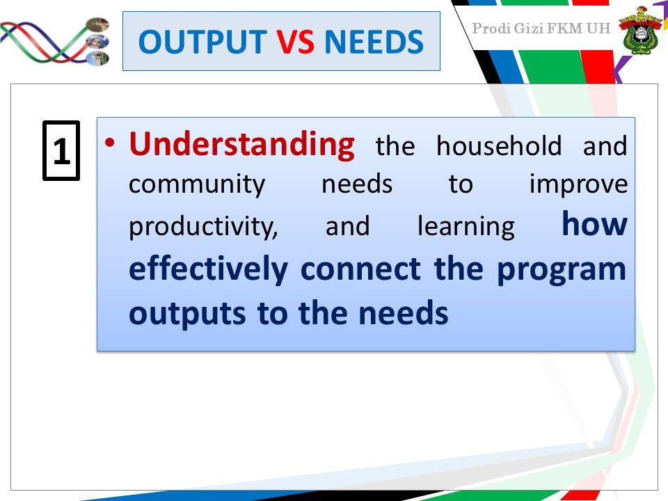OUTPUT VS NEEDS