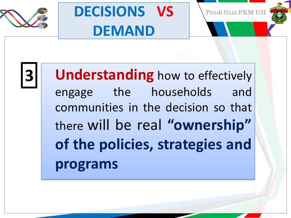 DECISIONS VS DEMAND 3.