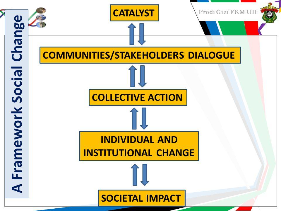 A Framework Social Change