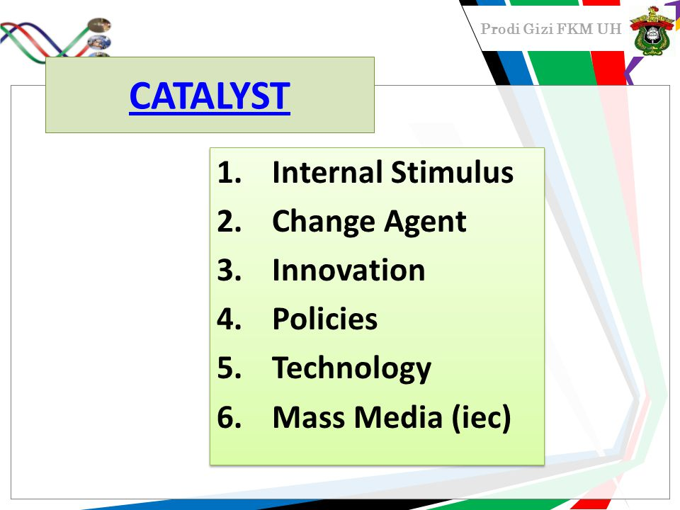 CATALYST Internal Stimulus Change Agent Innovation Policies Technology