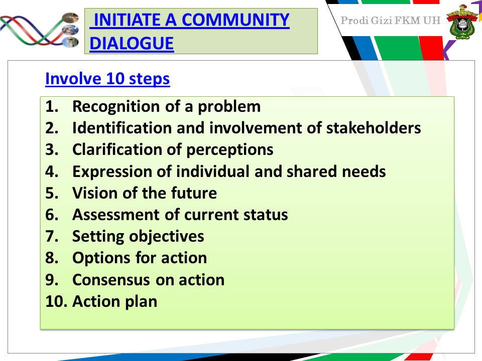 INITIATE A COMMUNITY DIALOGUE