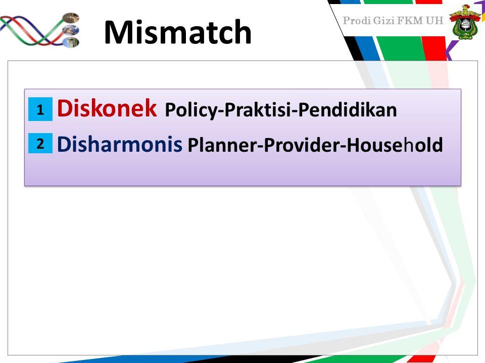 Mismatch Diskonek Policy-Praktisi-Pendidikan