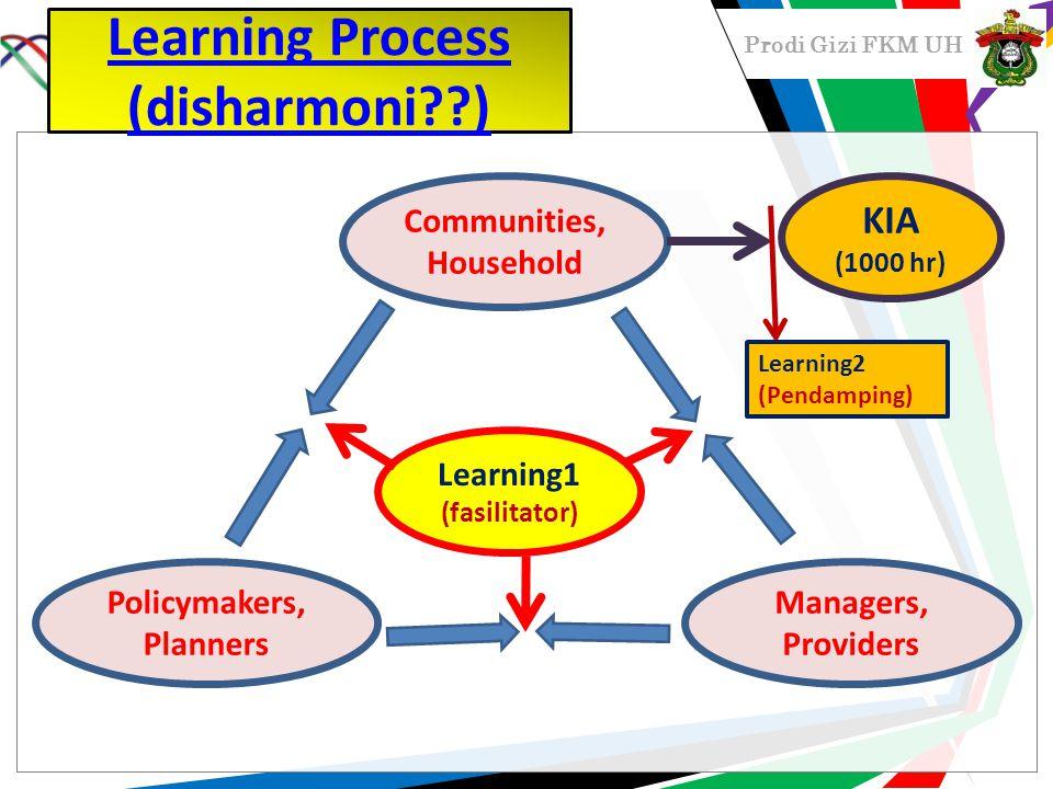 Learning Process (disharmoni )