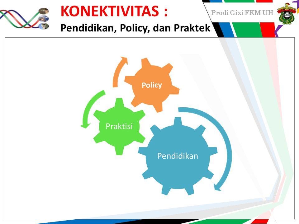 KONEKTIVITAS : Pendidikan, Policy, dan Praktek
