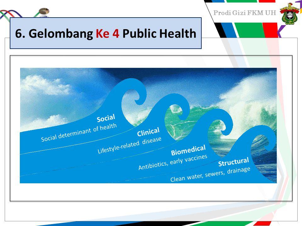 6. Gelombang Ke 4 Public Health