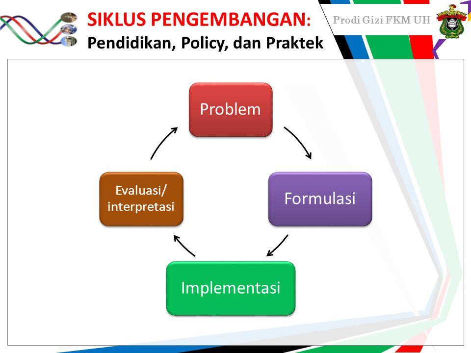 SIKLUS PENGEMBANGAN: Pendidikan, Policy, dan Praktek