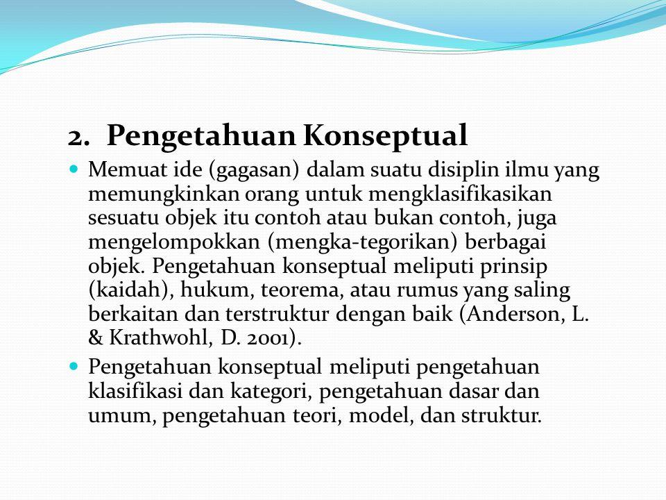 2. Pengetahuan Konseptual