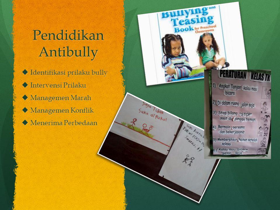 Pendidikan Antibully Identifikasi prilaku bully Intervensi Prilaku