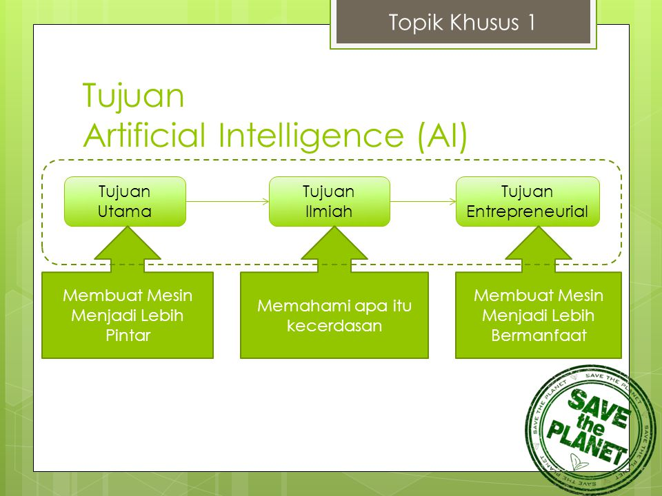 Tujuan Artificial Intelligence (AI)