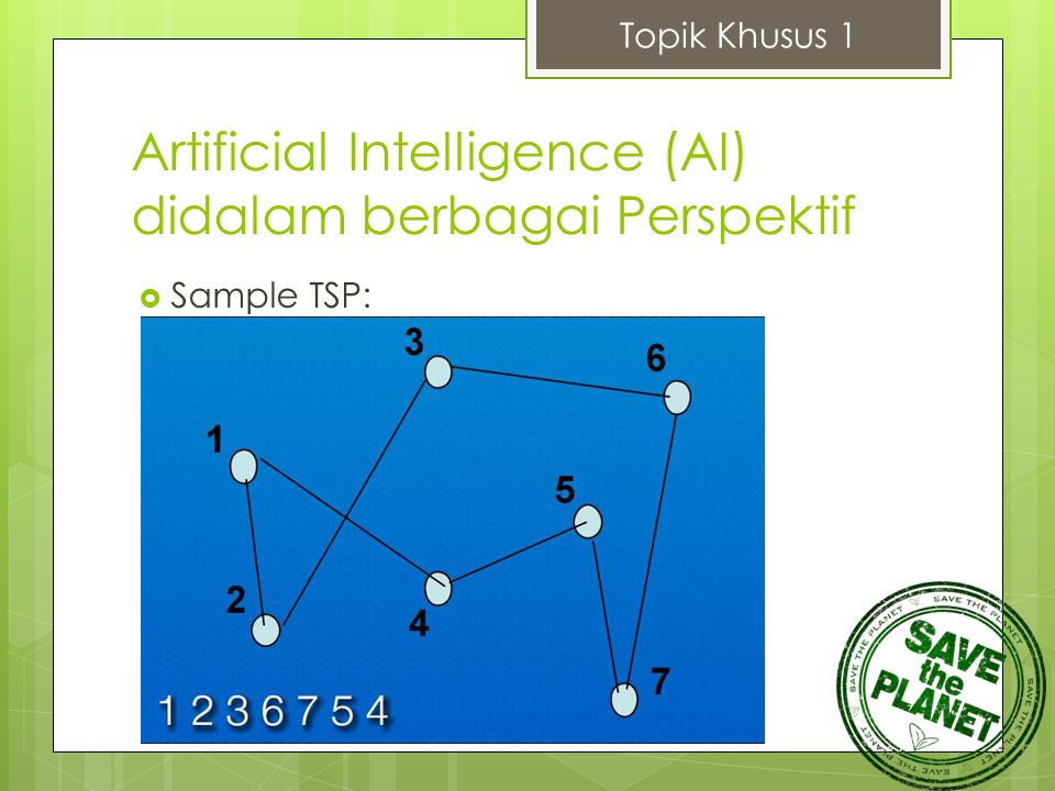 Artificial Intelligence (AI) didalam berbagai Perspektif