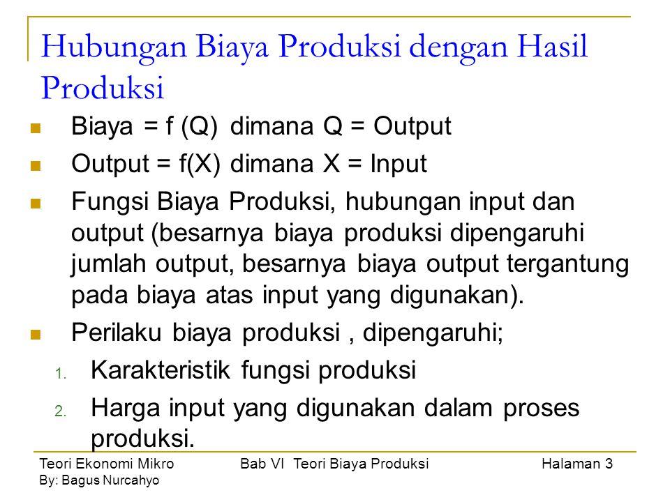 Hubungan Biaya Produksi dengan Hasil Produksi