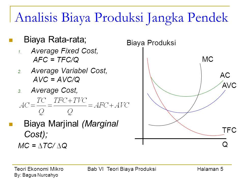Analisis Biaya Produksi Jangka Pendek