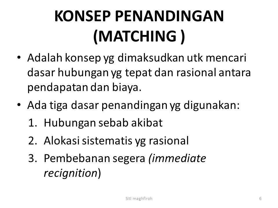 KONSEP PENANDINGAN (MATCHING )