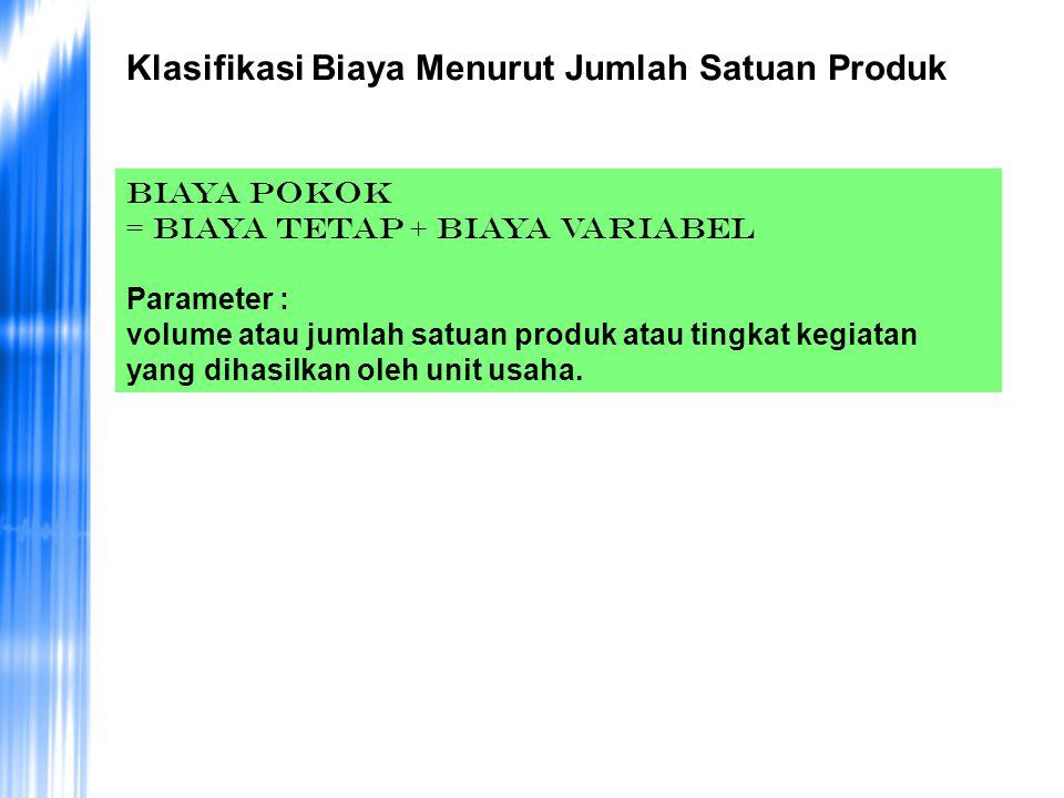 Klasifikasi Biaya Menurut Jumlah Satuan Produk