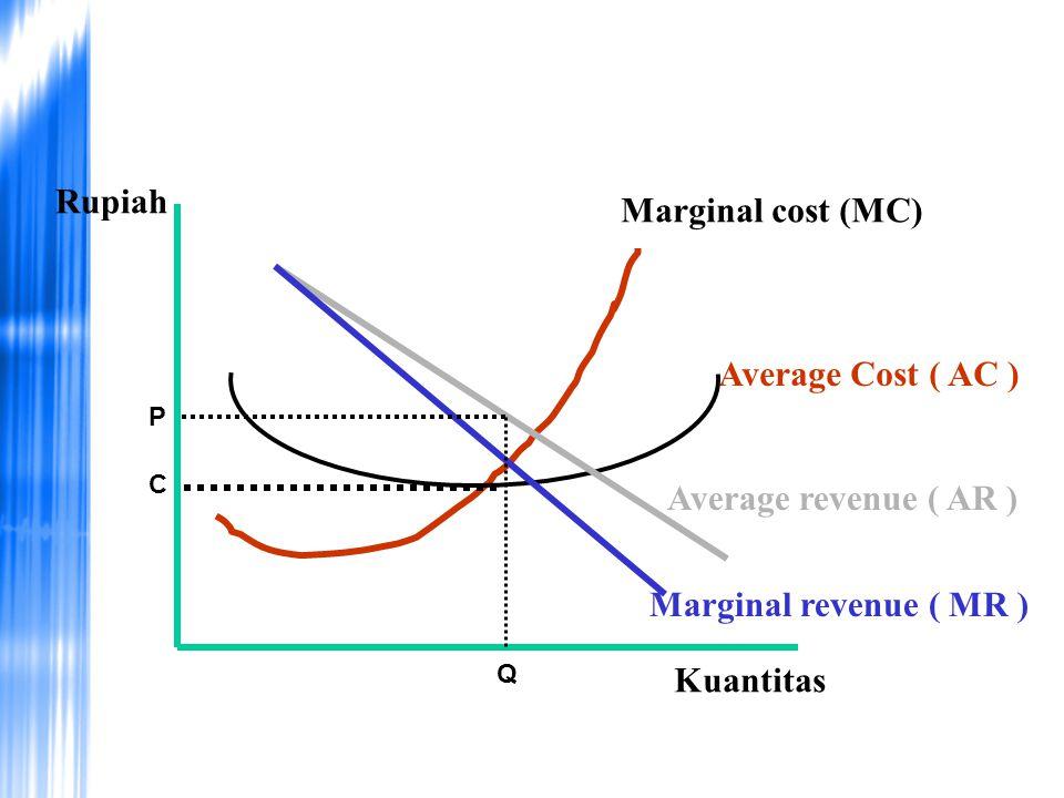 Pasar Monopoli dan Oligopoli Marginal Pricing