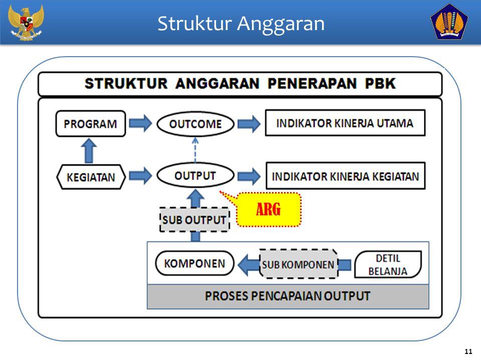 Struktur Anggaran ARG