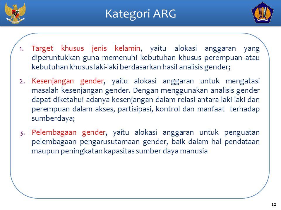 Kategori ARG
