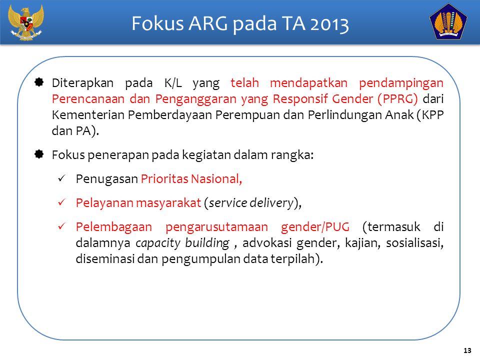Fokus ARG pada TA 2013