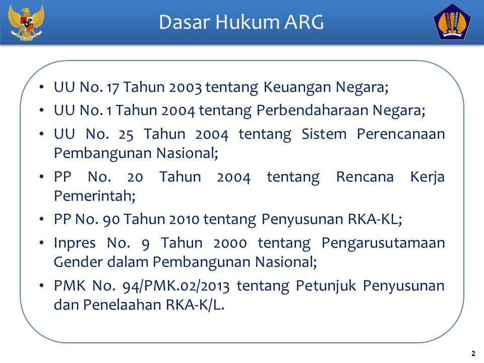 Dasar Hukum ARG UU No. 17 Tahun 2003 tentang Keuangan Negara;
