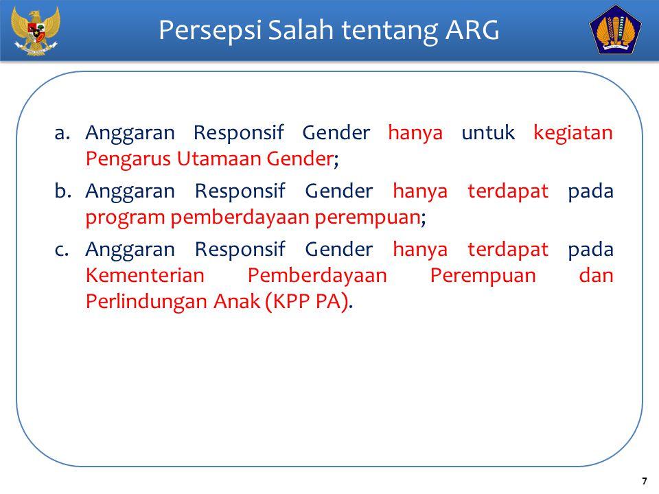 Persepsi Salah tentang ARG