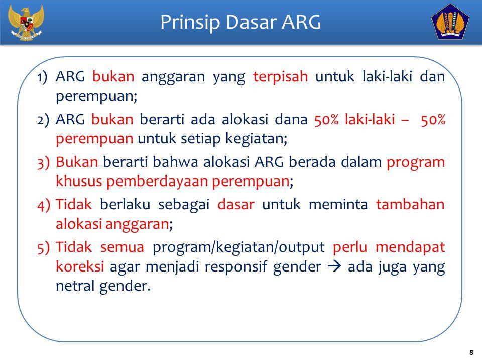 Prinsip Dasar ARG ARG bukan anggaran yang terpisah untuk laki-laki dan perempuan;